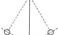Schematic of a swinging pendulum