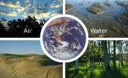 A photo montage representing the Earth's 4 environmental spheres
